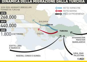 fanmagazine migranti siriani turchia